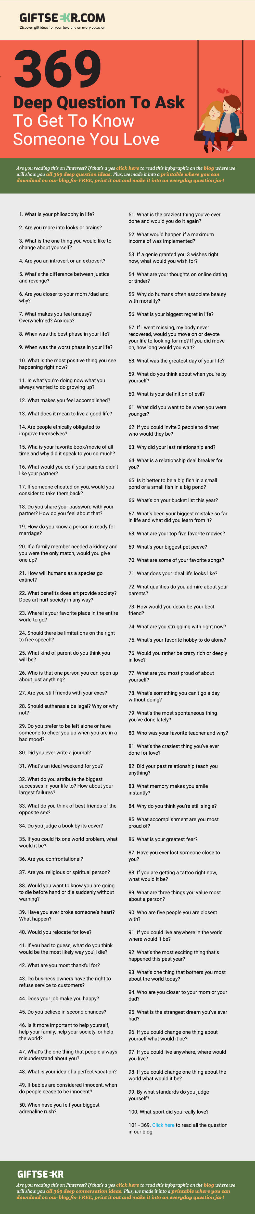 369 Deep Question To Ask To Get To Know Someone